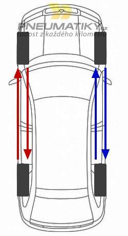 Vertikální záměna pneu