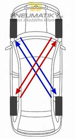 Diagonální záměna pneu