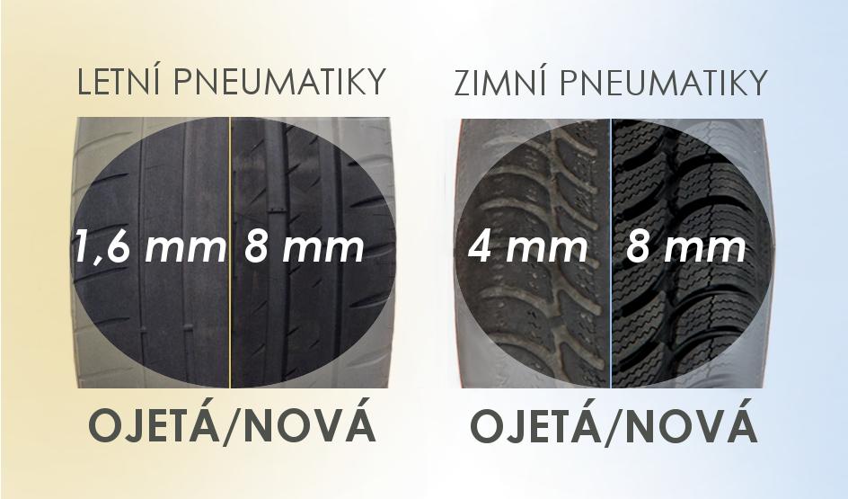 rozdíl mezi novými a ojetými pneumatikami