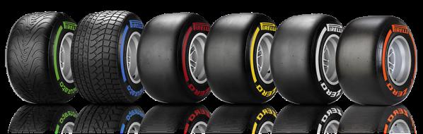 Pneumatiky F1