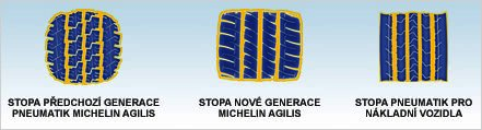 Durable Contact Patch - Michelin Agilis Camping
