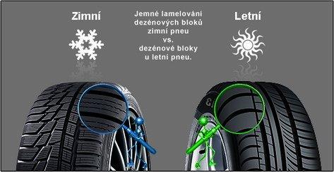 Porovnání vzorku zimní a letní pneumatiky