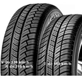 Michelin Energy E3A 195/65 R15 95 H XL GreenX Letní